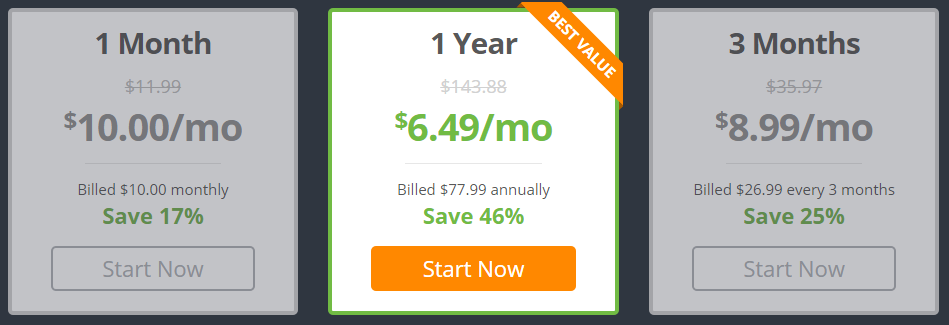 IPVanish Preis